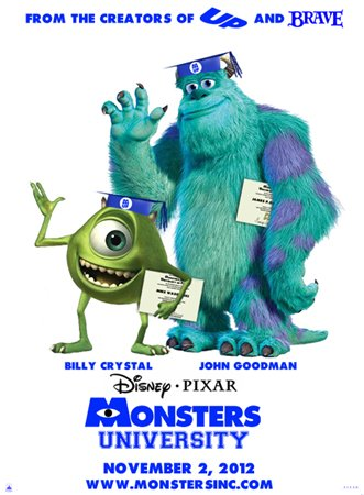 Университет монстров / Monsters University (2012)