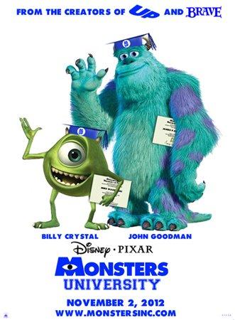 Университет монстров / Monsters University (2012)